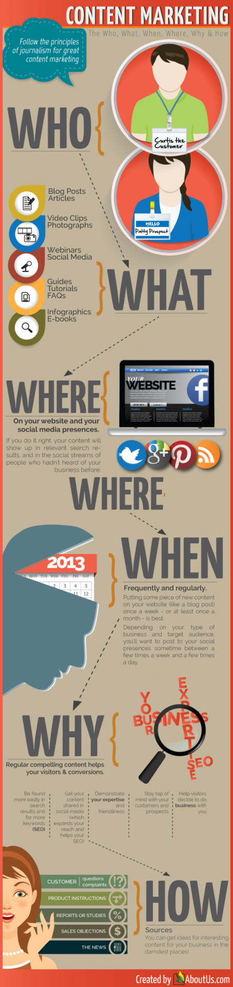 Aboutus contentmarketing infographic