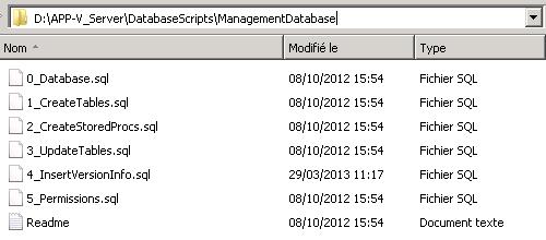 App v cretaesql02