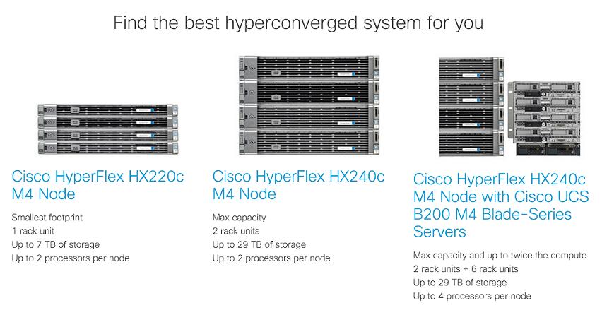 Ciscohyperflex gamme