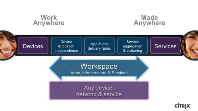 Citrix workspace suite1