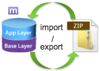 Import export layer mirage