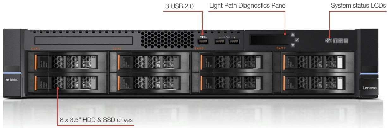 Lenovo hx5510 5510c front