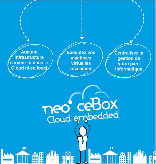 Neo cebox