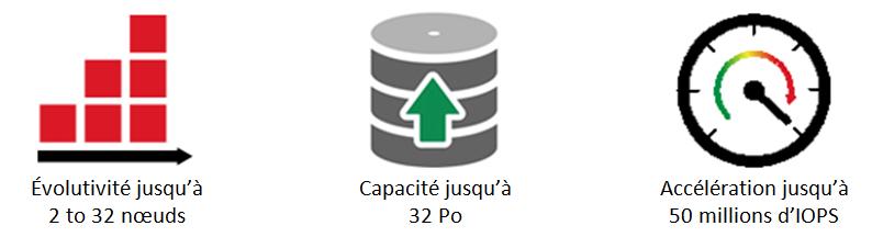 Sdsdatacore 09