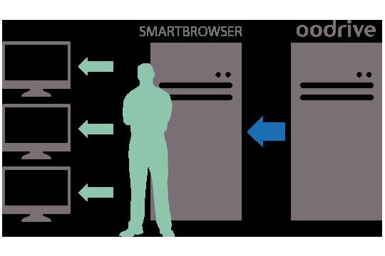 Smart browser 2 1c 1